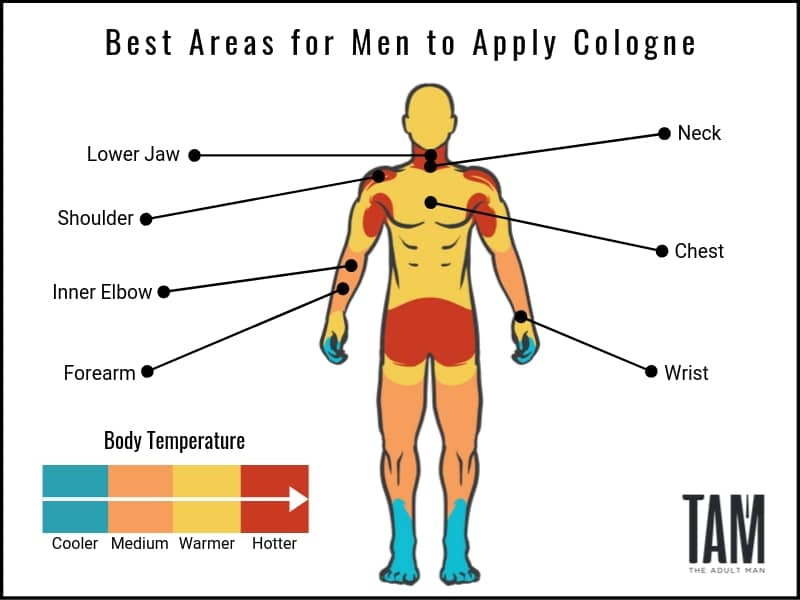 How to Apply Cologne Graphic