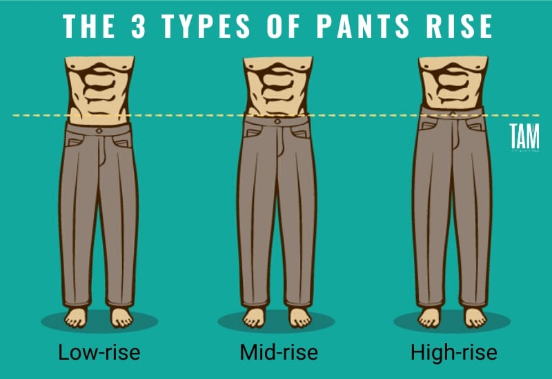 The 3 Trouser Rise Types Infographic