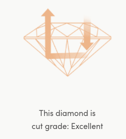 diamond cut grade excellent with clarity