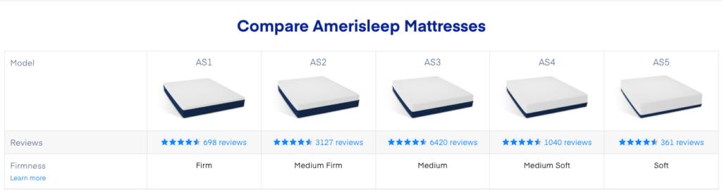 amerisleep comparisons