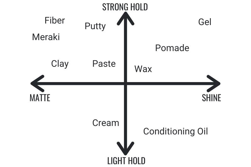 Hair Product Spectrum 1