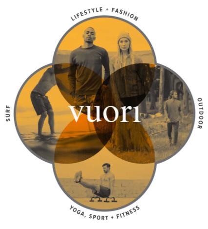 What is Vuori