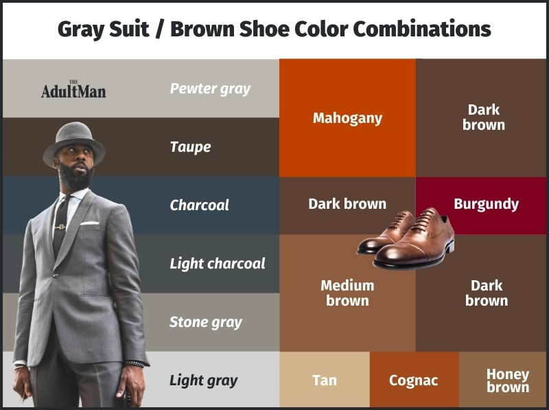 Gray Suit Brown Shoes Color Combinations Infographic