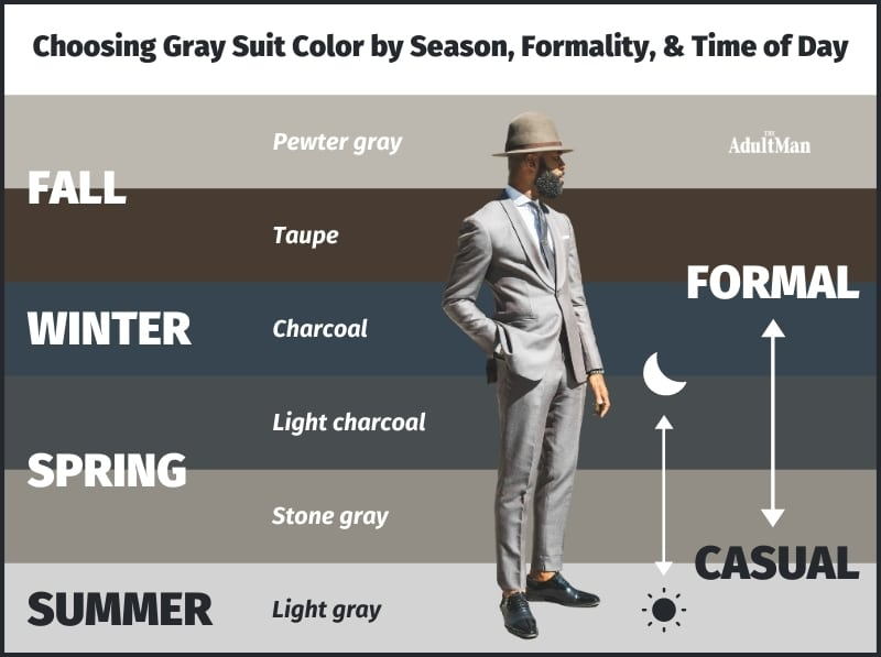 Gray suit color infographic by season formality and time of day